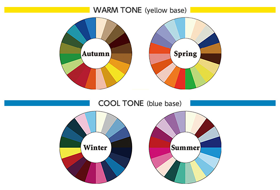 WARM TONE (yellow base)/COOL TONE (blue base)